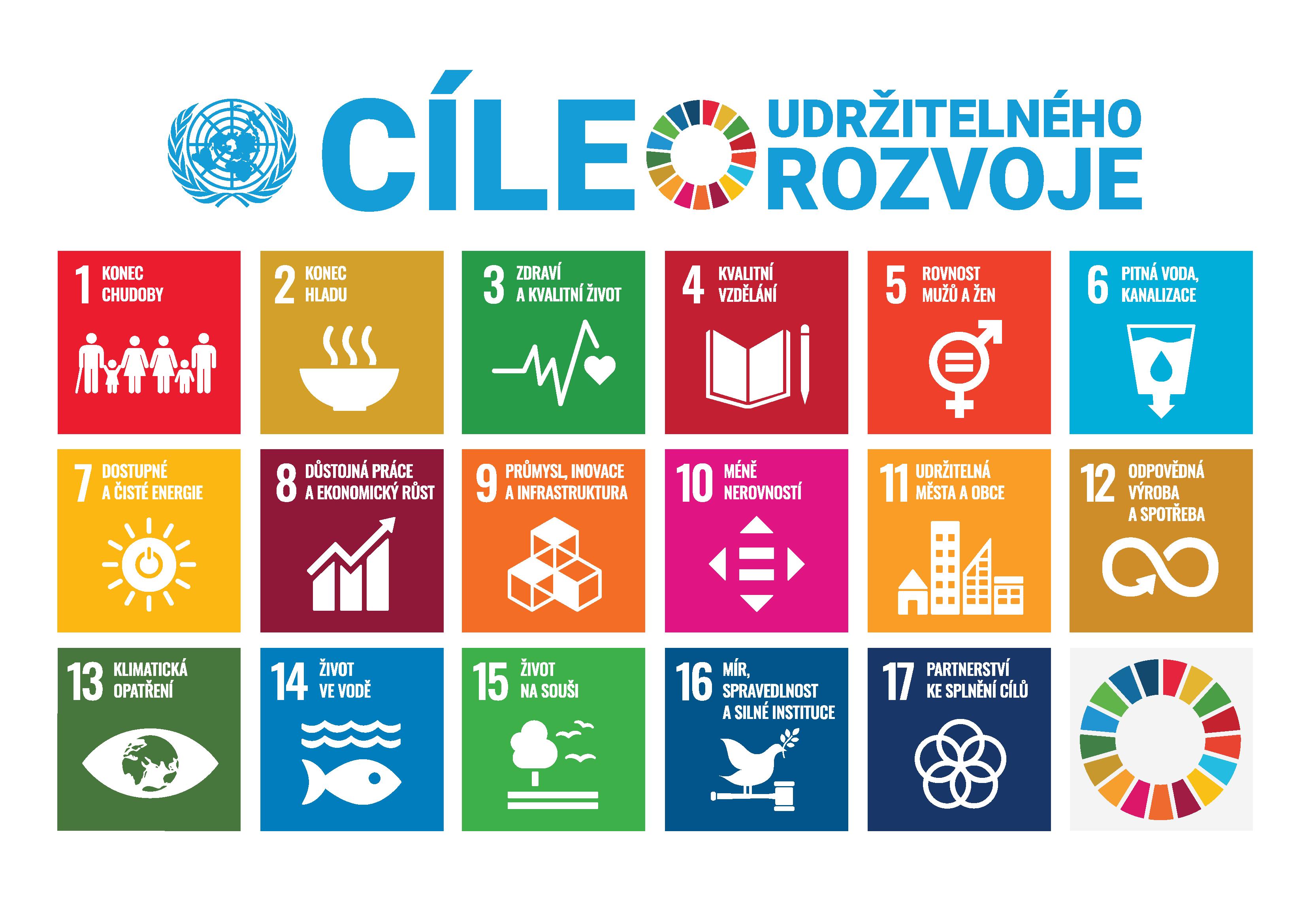Udržitelný rozvoj – hrajeme za partnerství ke splnění cílů SDGs! 2